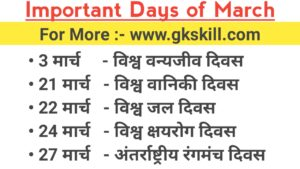 Important Days of March month
