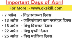 Important Days of April Month