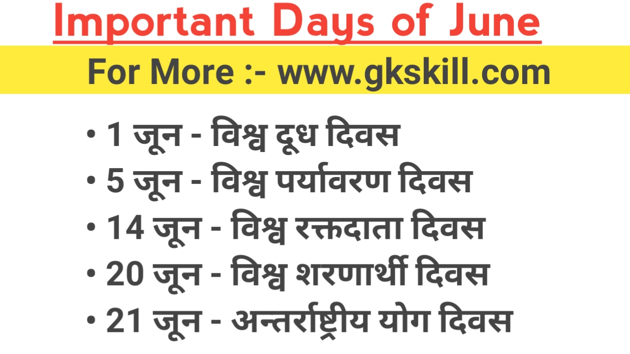 Important Days of June Month