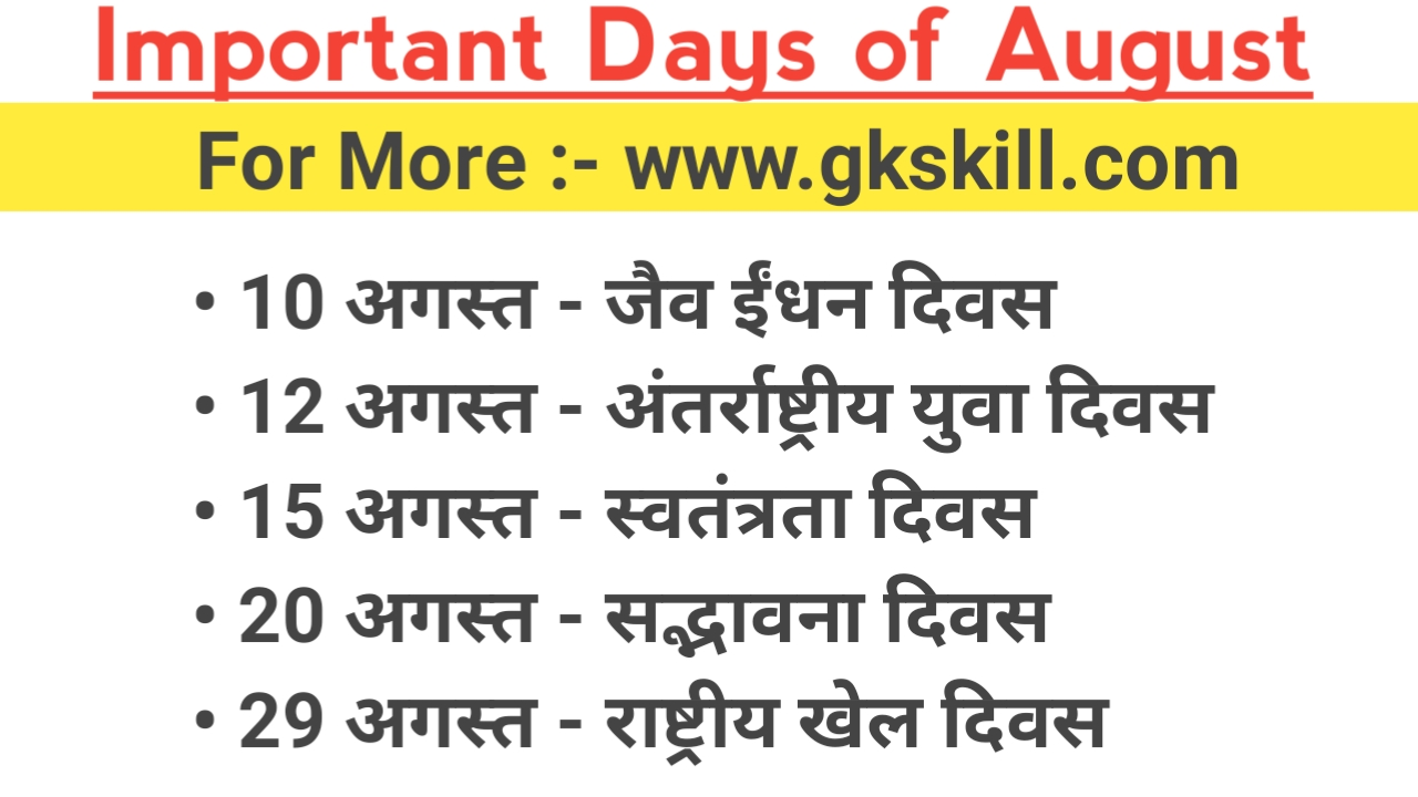Important Days of August Month