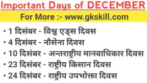 Important Days of December Month